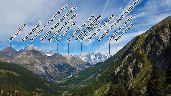 mont blanc gipfelpanorama Wo Päpste wandern gehen und nicht nur die Berge zu Höchstform auflaufen!